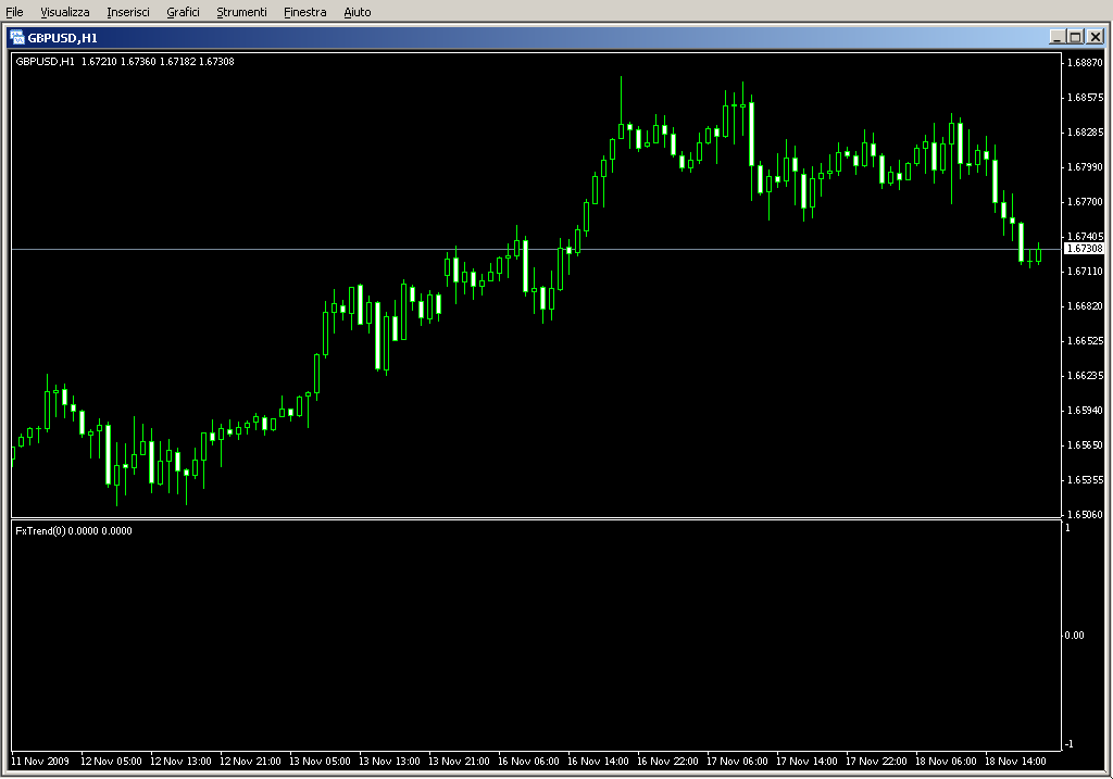 ForexTrend_Multi.mq4