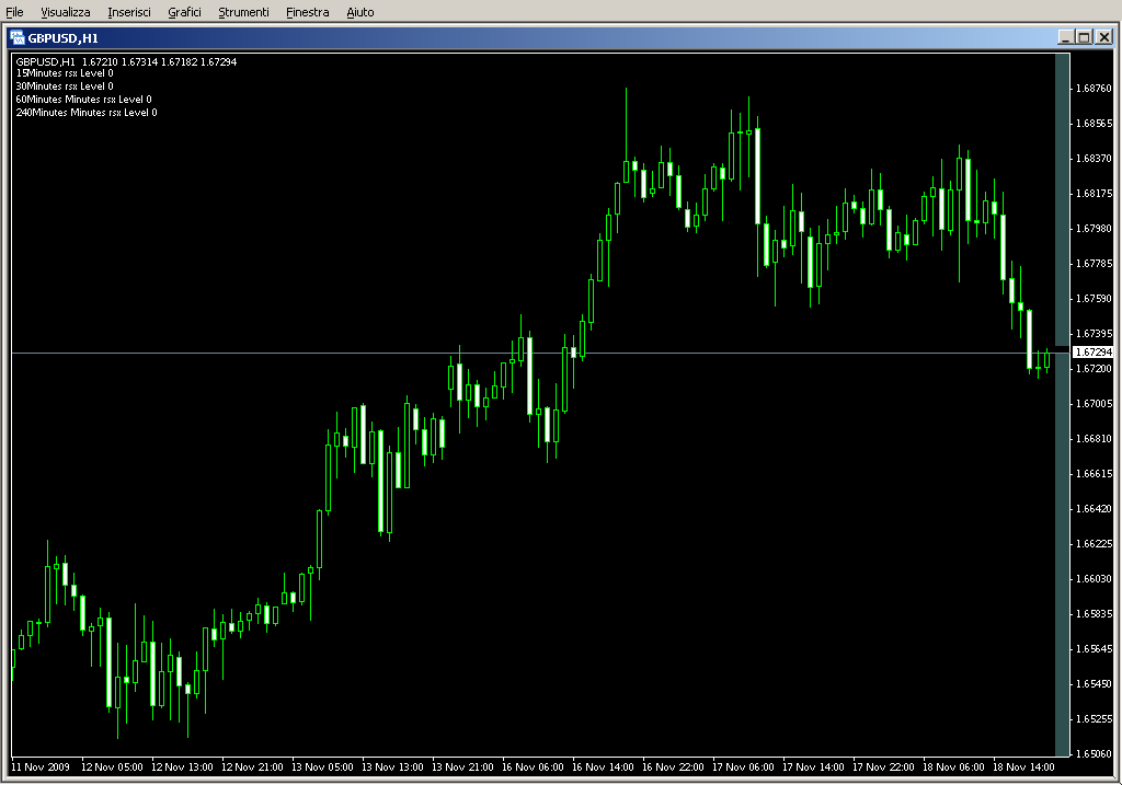 Forex_Freeway_2_RSX.mq4