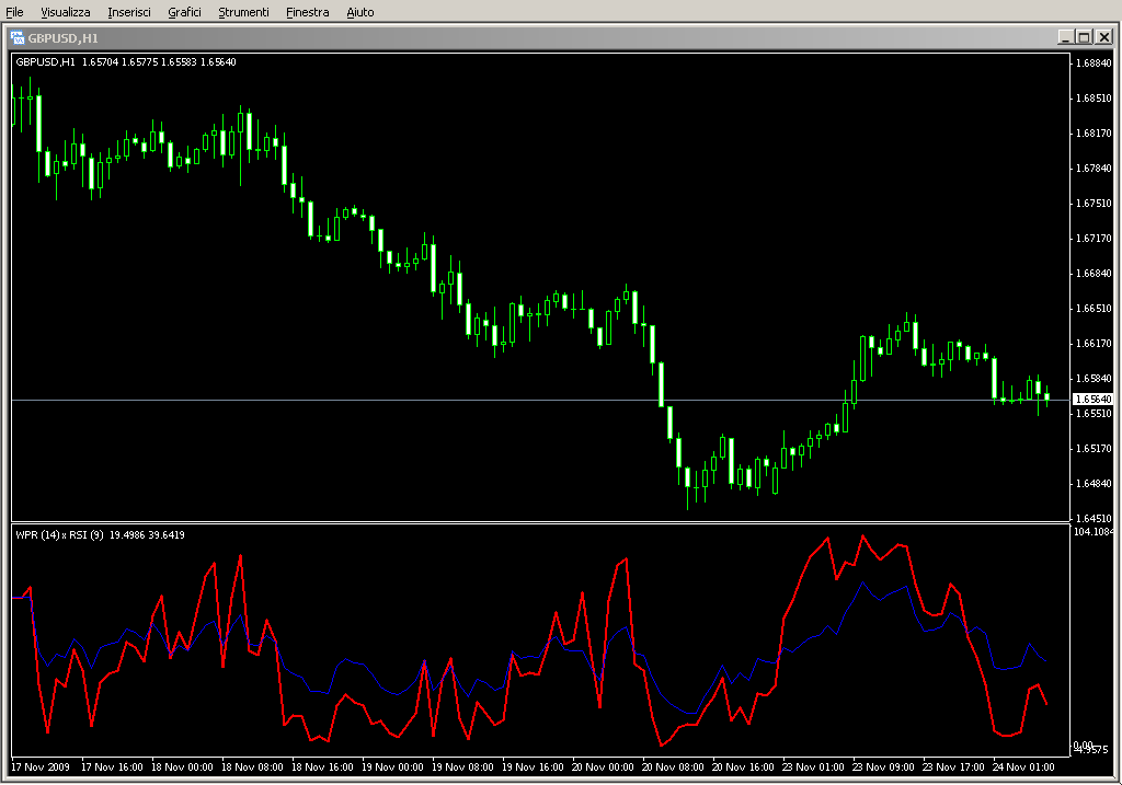 WPR_RSI_cross_alert.mq4