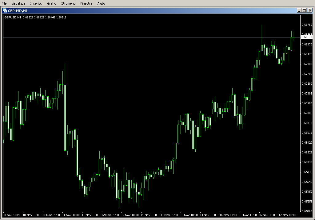 currency_strenght_fast..mq4